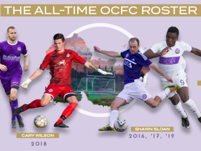 All Time OCFC Roster